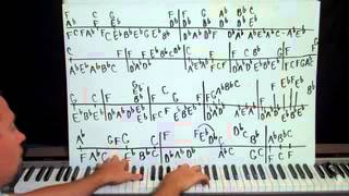 Piano Lesson Endless Love From The Myth Shawn Cheek Tutorial
