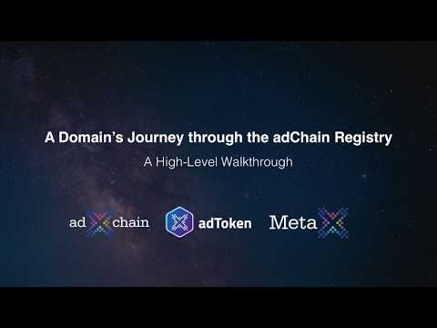 A Domain's Journey through the adChain Registry