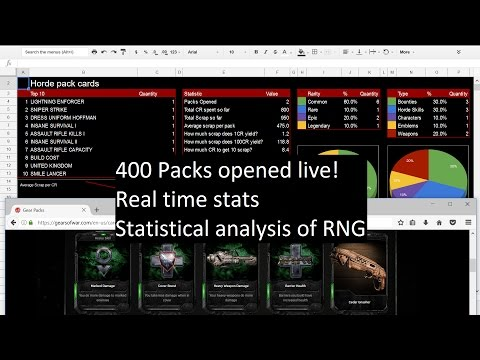 Buying 400 gear packs for science! Watch real time stats like never before. Sat 25 Feb @ 23:00 GMT