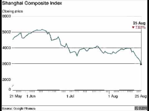 China market slump: Central bank cuts interest rates