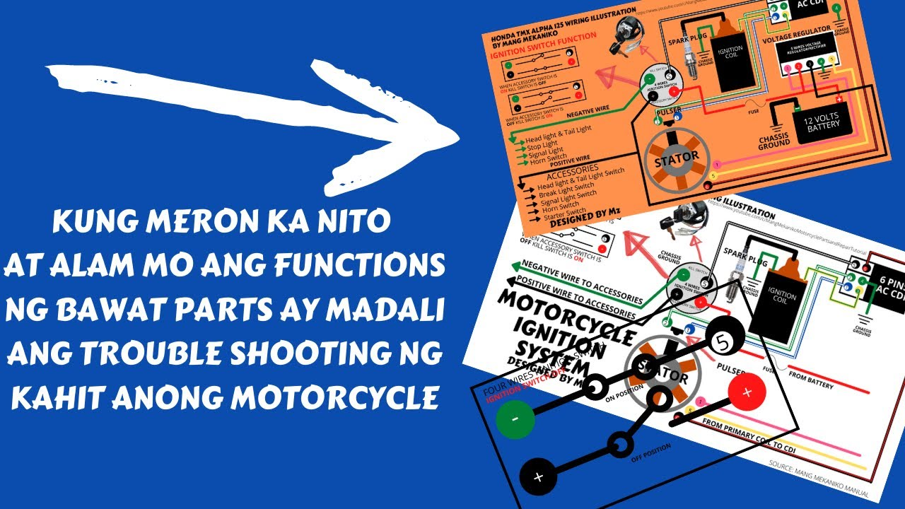 motorcycle wiring system tutorial | part 2 | ignition switch wiring  connections, wire color coding - youtube  youtube