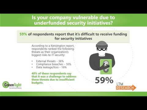 Greenlight Technologies CISO Survey Results: Funding Security Initiatives