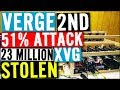 Verge 2nd Attack - 23 Million XVG Stolen ($1.4 Million),  Verge Partnership + FUD Police Drama