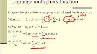 Hard-Margin Support Vector Machines (SVMs)-8