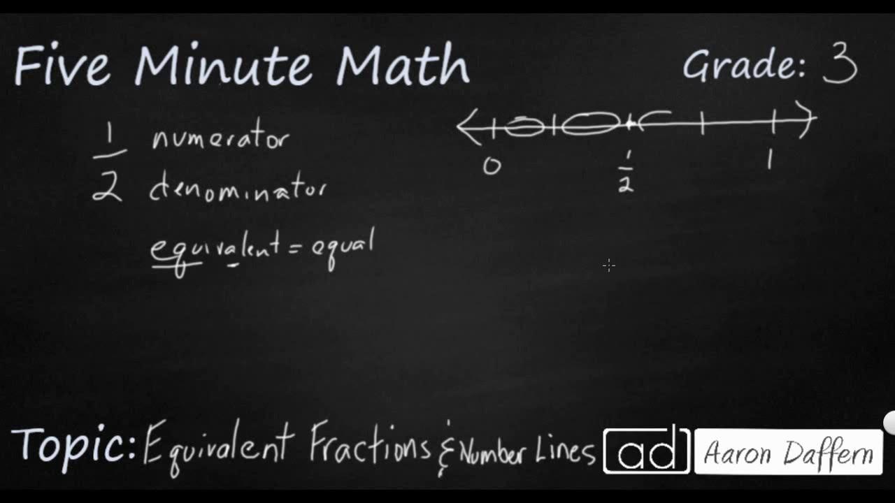 3rd Grade Math - Explaining Equivalent Fractions