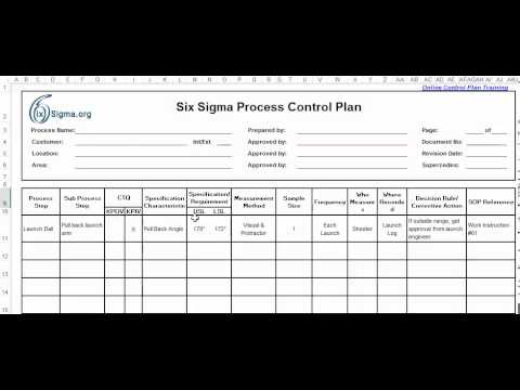 Control Plan  Youtube