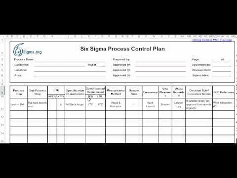 Control Plan - YouTube - control plan