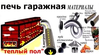 Гараж-обогрев,вентиляция-конструкция(, 2015-12-03T21:31:18.000Z)