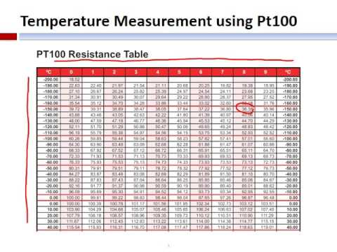 Rtd pt100 temperature resistance table for 1000 ohm rtd table