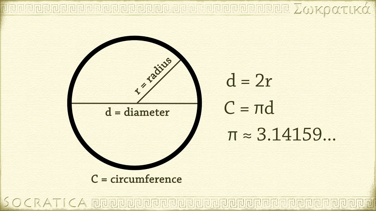 Geometry: Introduction To Circles  Radius, Diameter, Circumference And Area  Of A Circle  Youtube