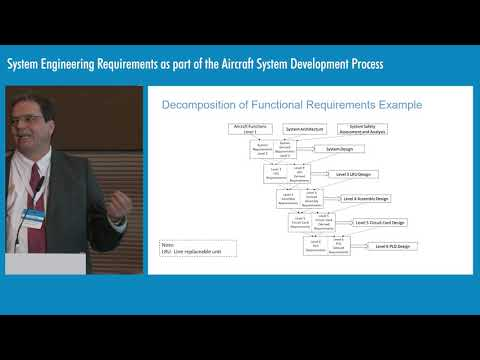 System Engineering Requirements - Aircraft System Development Process  - EASA Rotorcraft & VTOL 2019