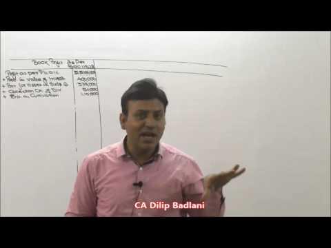 Income Tax : AY 16-17 : MAT : Minimum Alternative Tax : Lecture