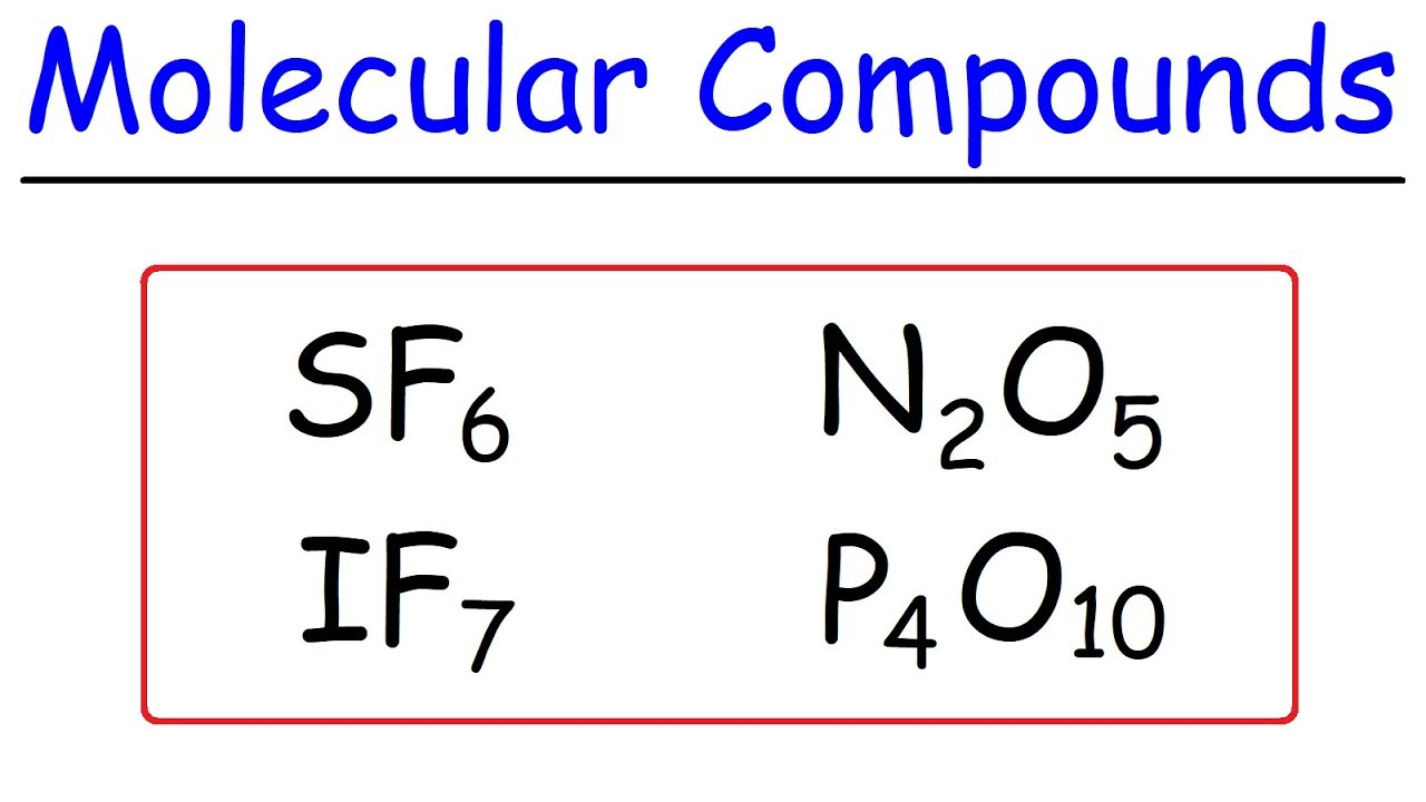 Naming Binary Ionic Compounds With Transition Metals Polyatomic Ions Chemistry Nomenclature Youtube
