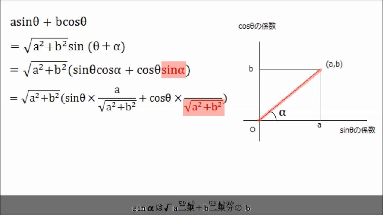 三角 関数 の 合成 覚えず三角関数の合成をしよう Asinθ+Bcosθは合成の形!