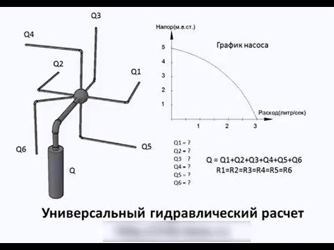 Универсальный Гидравлический расчет