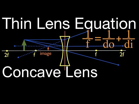 Thin Lens Equation (6 of 6) Concave Lens