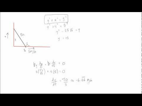 Related Rates Ladder Sliding Down The Wall Kristakingmath