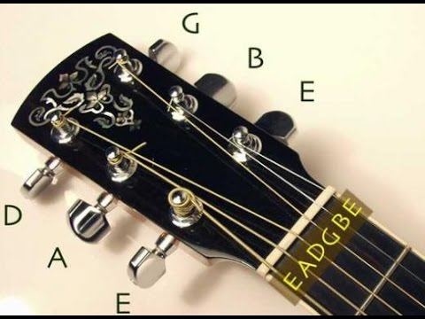 Настройка 1 струны на гитаре распределенные информационные базы 1с 8.3 настройка автоматического обмена