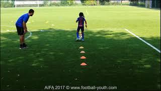 Детский футбол Техника футбола