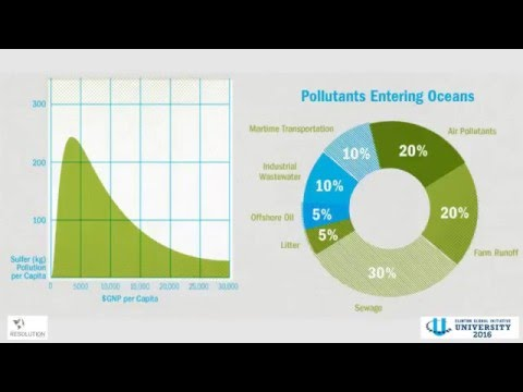 Leave Plates: New Green world-Future for the ecosystem