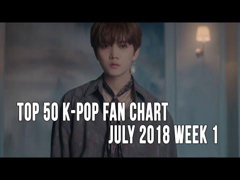Top 50 K-Pop Songs Chart - July 2018 Week 1 Fan Chart