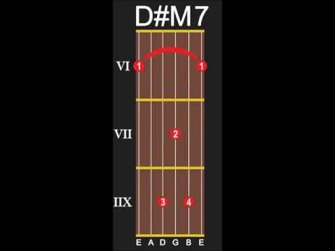 Kunci Gitar Jaz Dari Mata Chord