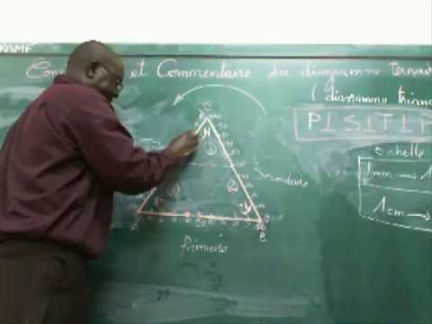 diagramme triangulaire (commentaire (partie 1))  construire diagramme triangulaire #6