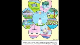 Day 4 - Part 1 - आठ (सर्व) शक्तियों को प्राप्ति - उषा बहन - ब्रह्माकुमारीज - राजयोग मेडिटेशन
