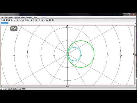 Trigonometry 4.6.3  Polar And Parametric Graphing In Graphmatica