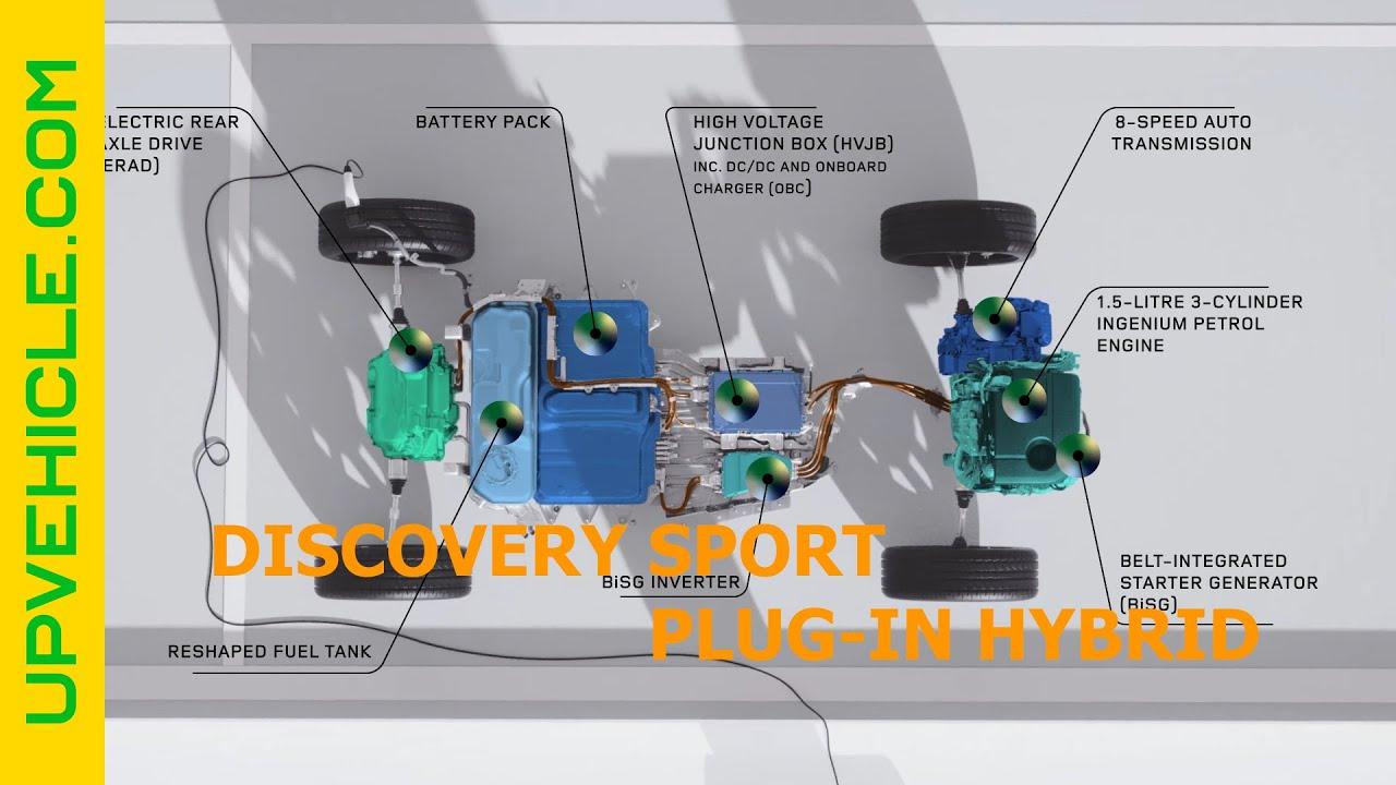 Tìm hiểu công nghệ Plug-in Hybrid và thân vỏ xe trên LAND ROVER DISCOVERY SPORT mới
