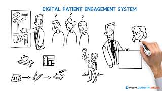 Healthcare Software - Ubicare: Digital Patient Engagement System