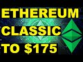 The History of Ethereum - YouTube