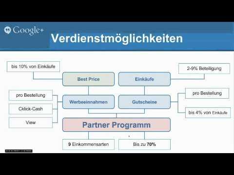 In kürzester Zeit ein eigenes Online Business aufbauen E Commerce 2 0