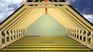 Çatı fiyatları maliyet uygulamaları x| 0530 219 89 19 |x İzolasyon Fiyatları Hesaplı Yalıtım