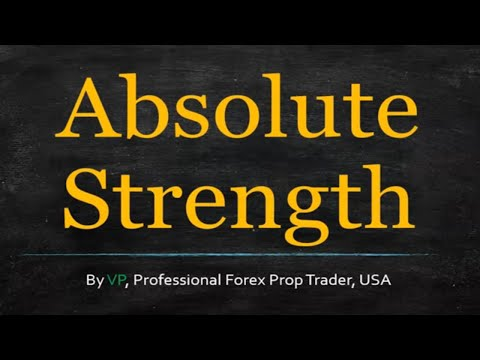 Absolute Strength Indicators (2X)
