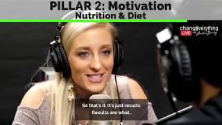 Nutrition & Diet Pillar 2: MOTIVATION
