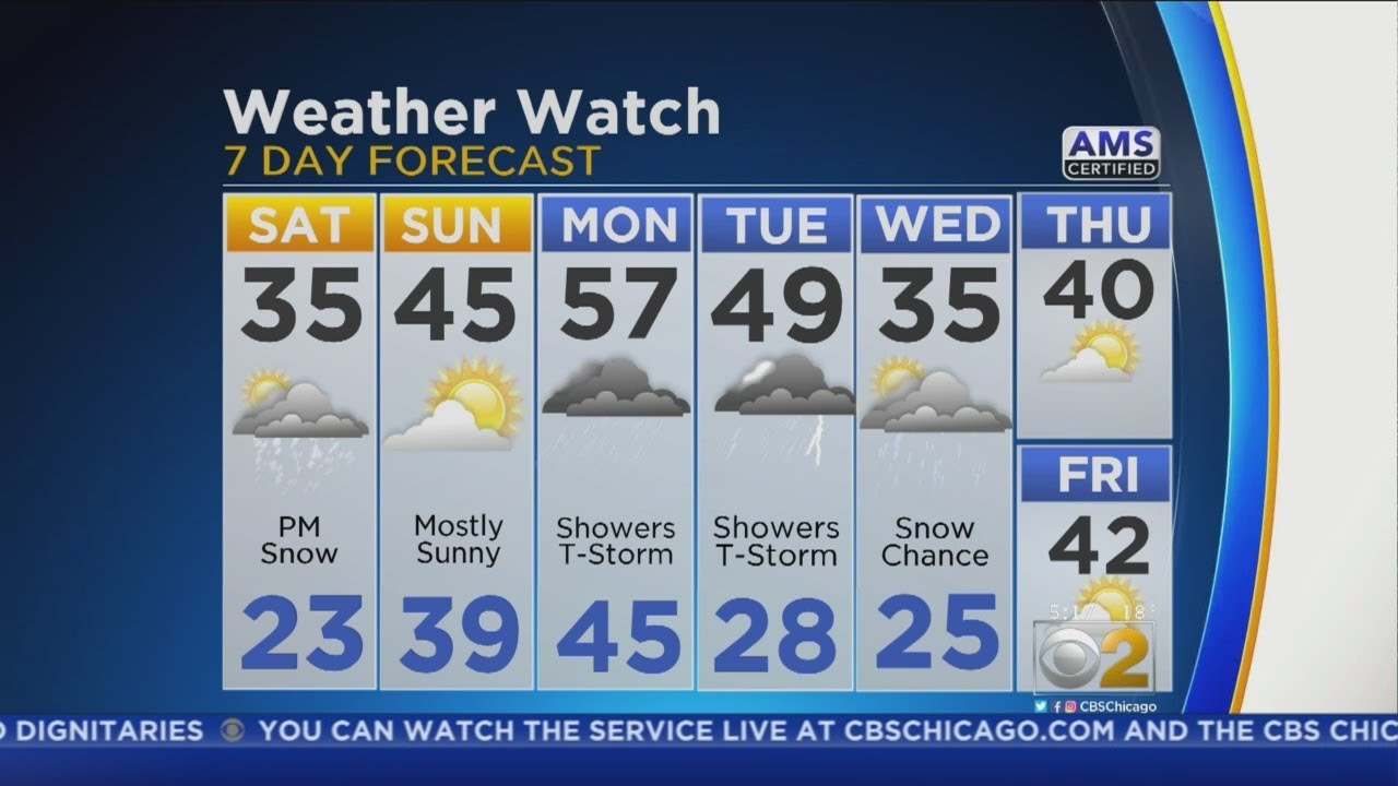 CBS 2 Weather Watch (5AM Feb. 17, 2018)
