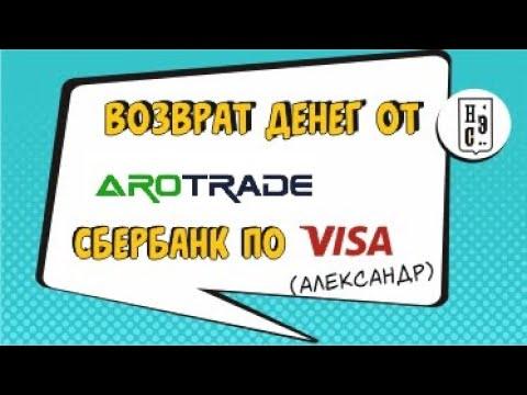 НЭС Allchargrbacks.ru отзывы - Возврат денег от брокера AroTrade по карте Сбербанк Виза