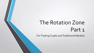 ROTATION ZONE - Part 1 : Crypto Technical Analysis