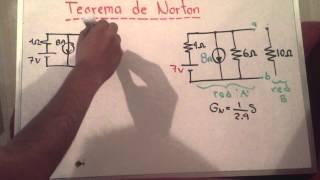 Teorema de norton (II)