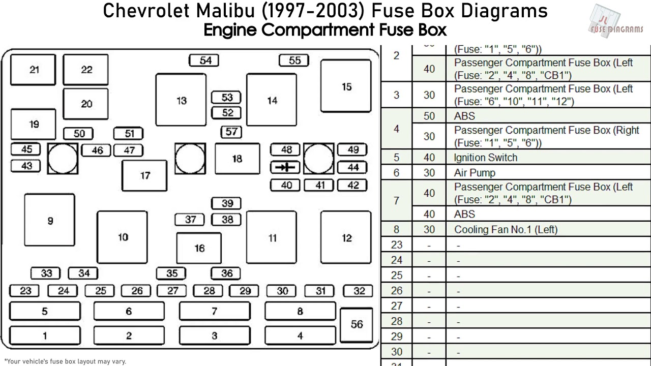 2003 Chevy Malibu Fuse Box Diagram : Fuse Box Diagram