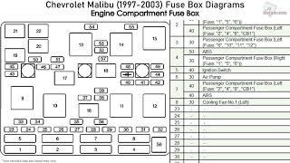 chevrolet malibu (1997-2003) fuse box diagrams - youtube  youtube