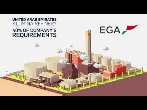 Emirates Global Aluminium (EGA) in Abu Dhabi