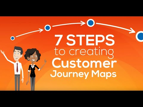 How To Map The Customer Journey In Steps Astute Solutions YouTube - Forrester customer journey mapping