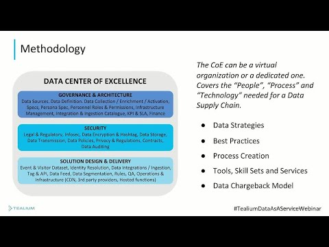 Designing a Data Supply Chain for Data-As-A-Service - Tealium