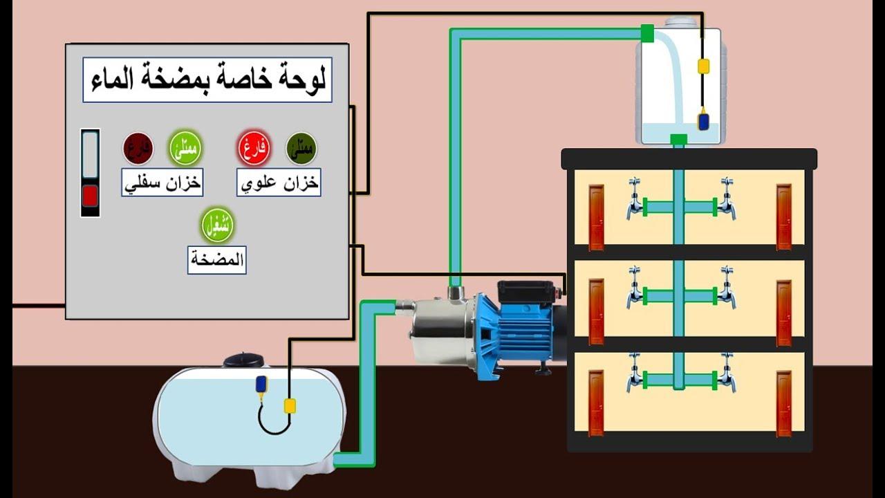 التحكم فى تشغيل مضخة الماء لملئ الخزانات اتوماتيك بواسطة عوامات Youtube