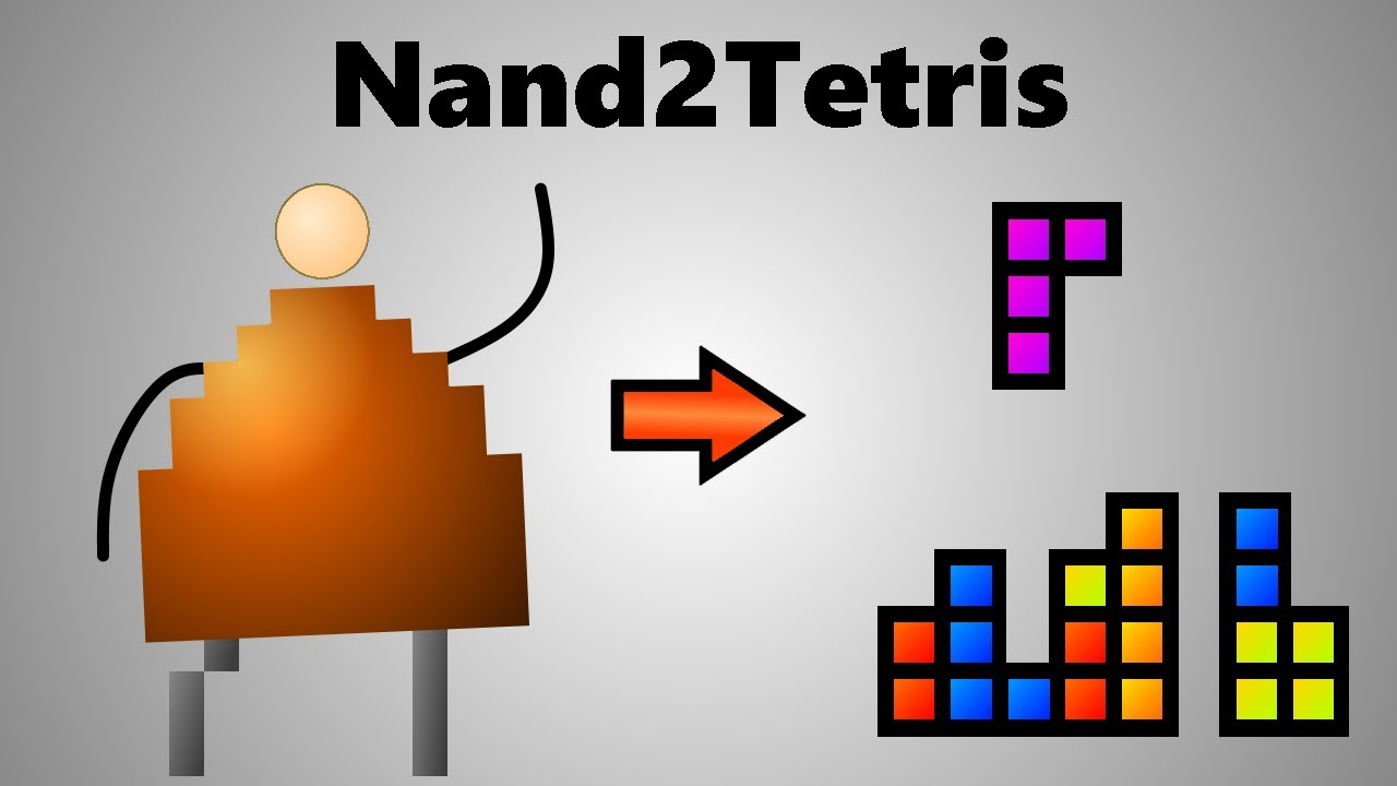 hight resolution of nand2tetris studyalong hack alu design