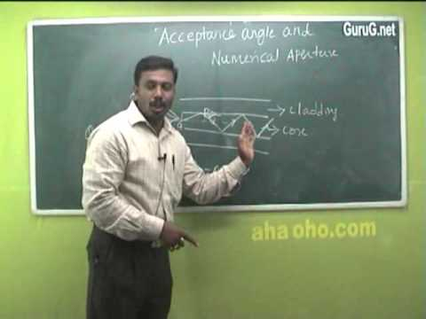 Unit-3 Fiber Optics & Applications (Principle and Propagation of Light in OF)  - Physics