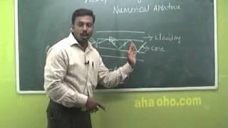 Unit-3 Fiber Optics & Applications (Principle and Propagation of Light in OF)  - Physics