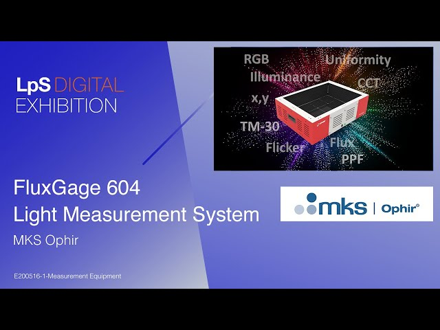 FluxGage 604 - Measurement System